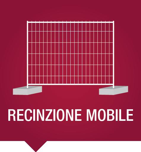 Recinzione Mobile
