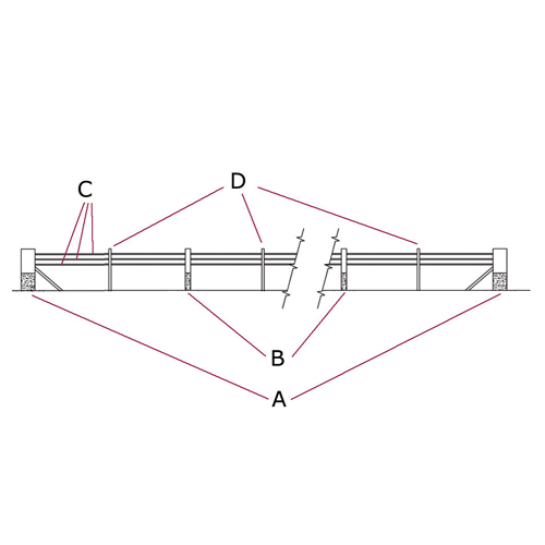 anti-ram-system-cable-design